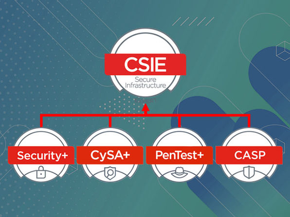 CompTIA Security Infrastructure Expert Bundle