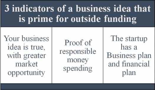 3 Indicators of a Business Idea fe75c249