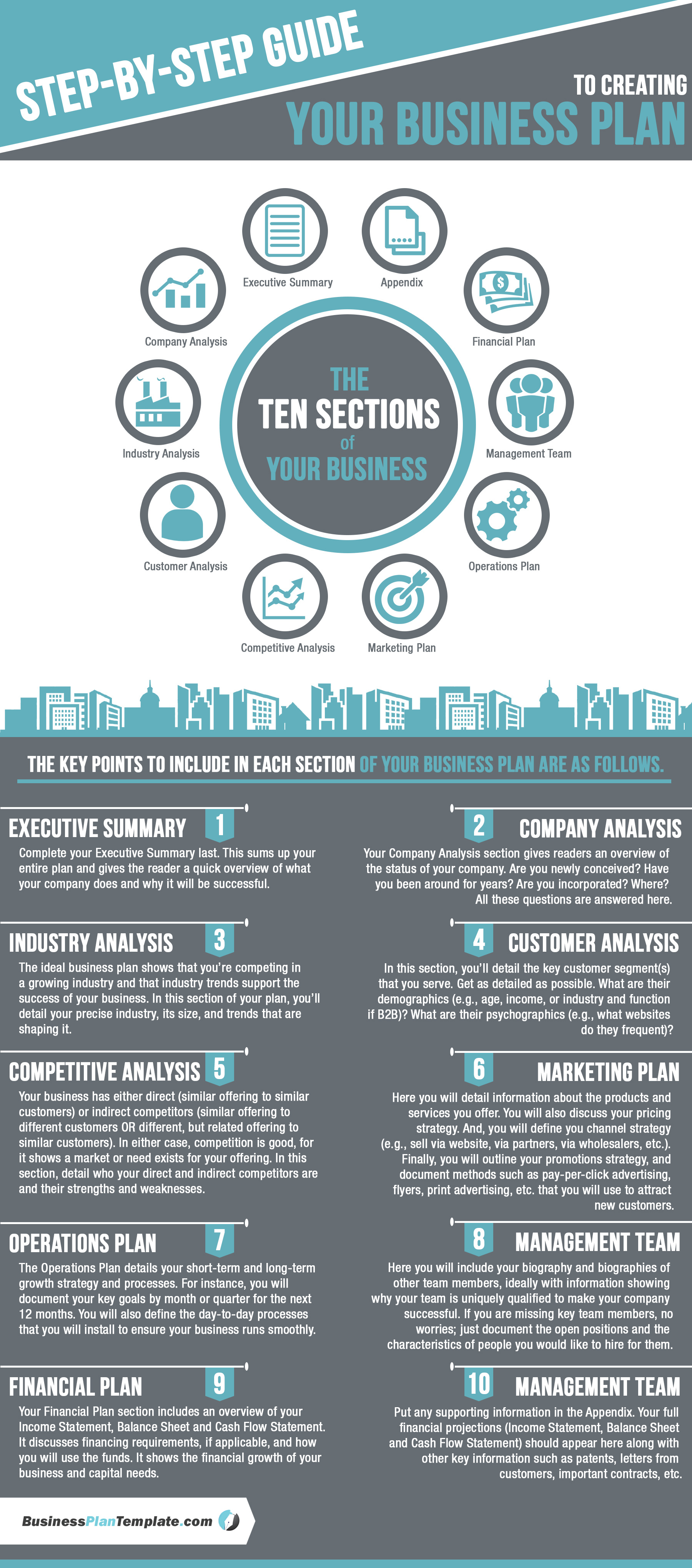Business Plan Template Step By Step Guide To Write Your