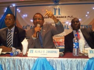 Niger Insurance PAT Shrinks to N139m in Q1
