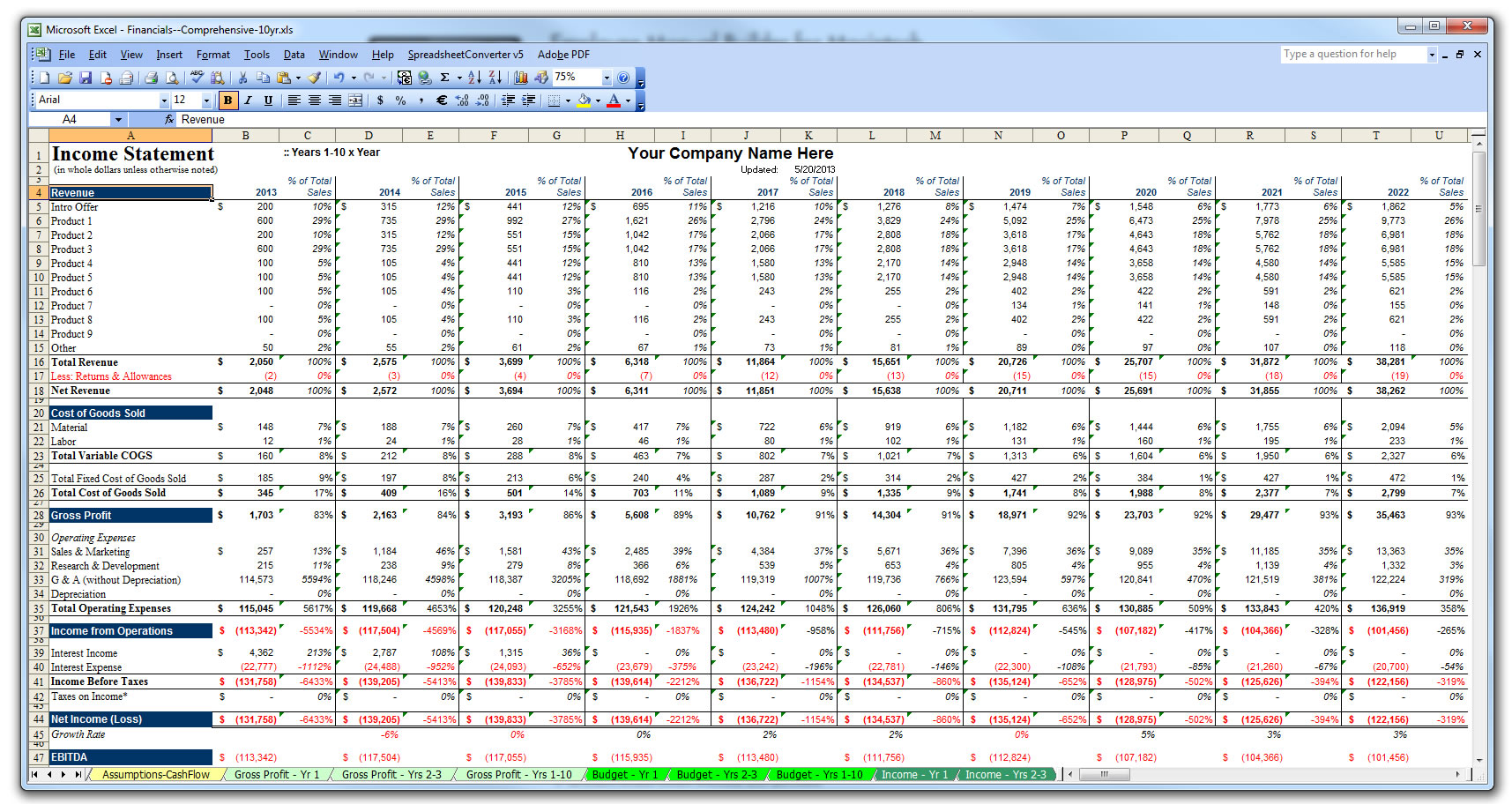 10 year business plan financial budget projection model in excel