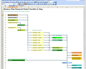 Flow of the business plan financial model template -- Notice the colored tabs across the bottom