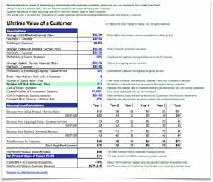 customer lifetime value calculator spreadsheet excel worksheet
