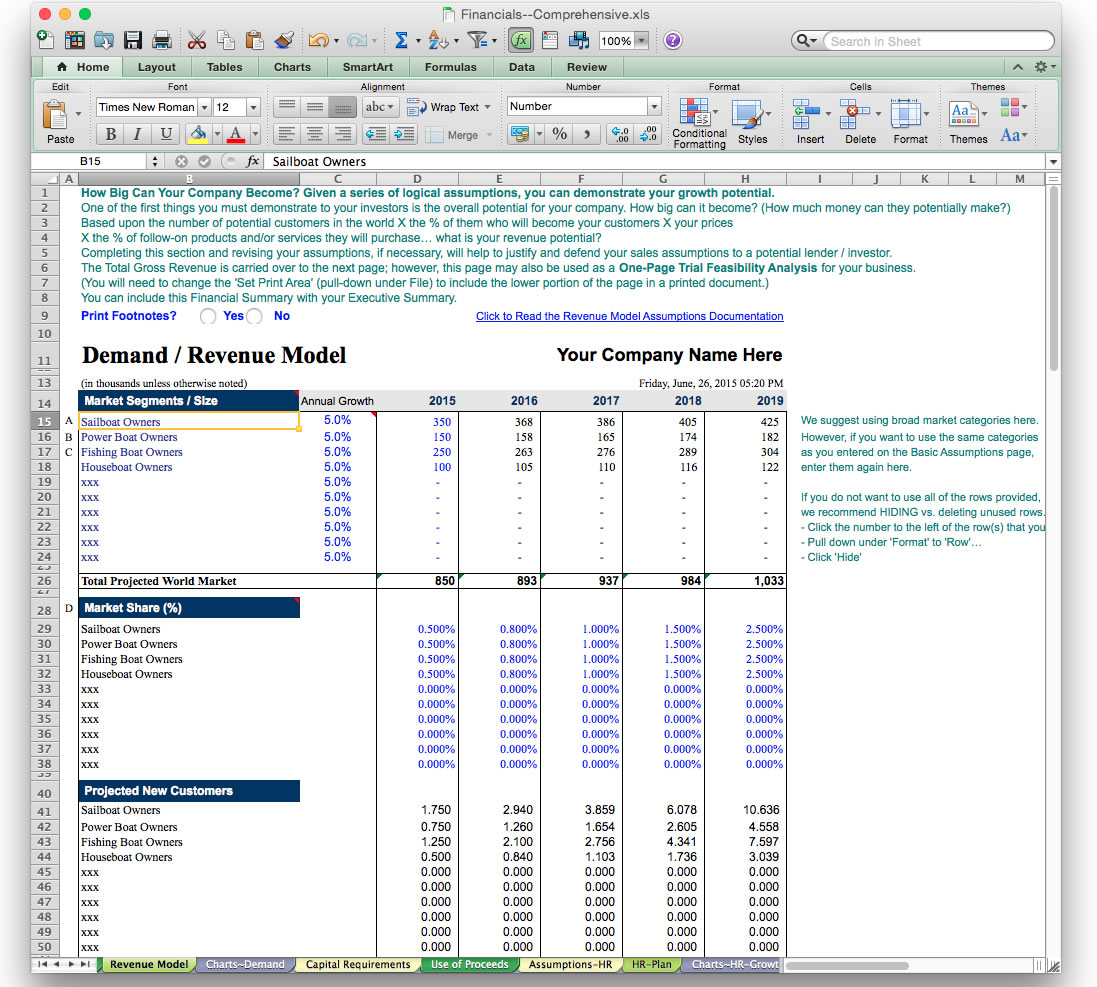 Business Plan Financial Model Template