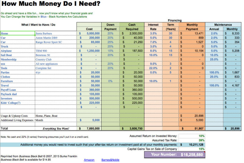 free personal business financial goal calculator