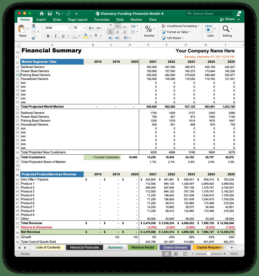 free business plan financial software template