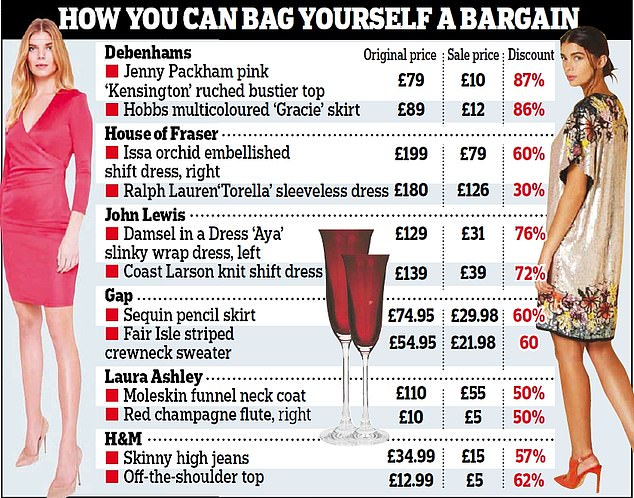 How you can bag yourself a bargain: canny shoppers can take advantage of retailers' jitters