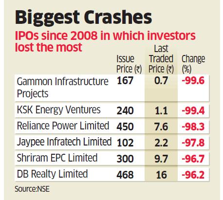 IPO snip 6