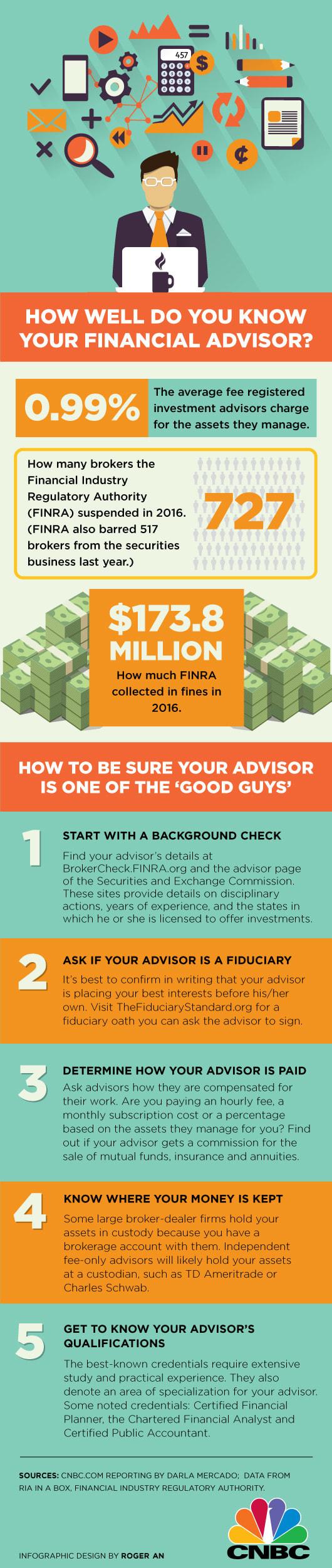 Vetting a financial advisor infographic