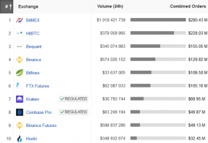 "This is How Crypto Market Data Providers ""Deflate"" Fake Trading Volumes 105"