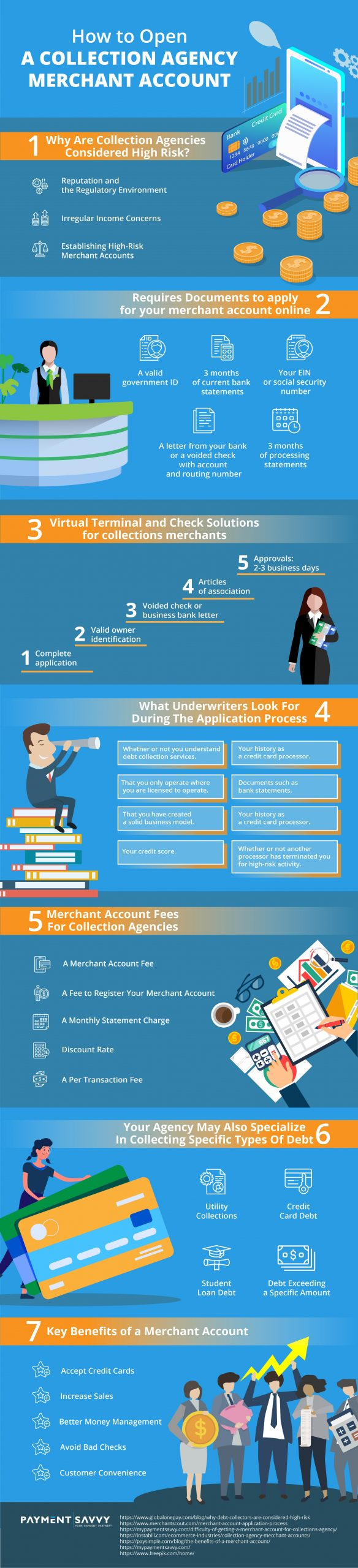 How to Create a Collection Agency Merchant Account [Infographic]