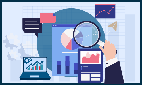 Appointment Reminder Software  Market to witness an impressive growth during the forecast period 2020 – 2025