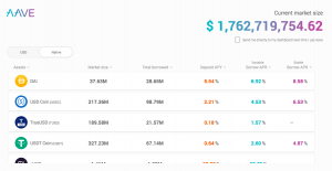 DeFi Unlocked: How to Earn Interest Lending Crypto using Aave 104