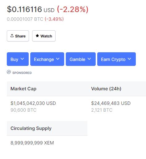 XEM - CoinMarketCap
