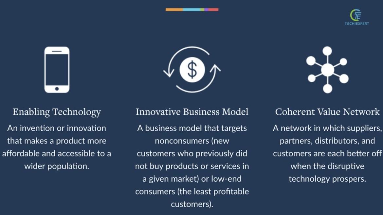 disruptive innovation in customer service