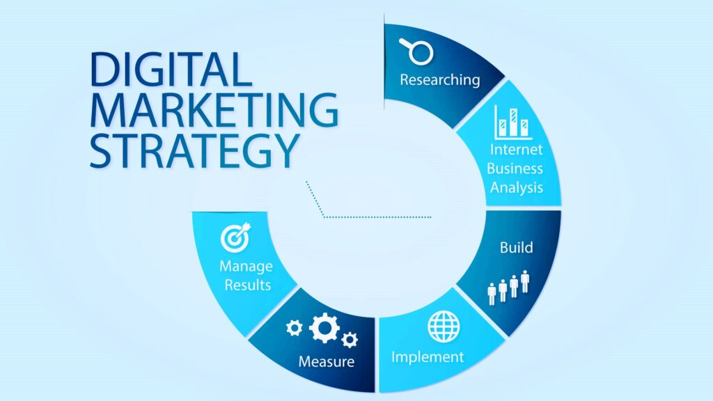 Digital Marketing Strategies That You Need For a Startup