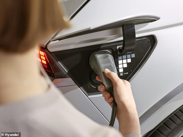 Using a compatible fast charger, Hyundai says the batteries can be charged from 10% to 80% capacity in just 18 minutes
