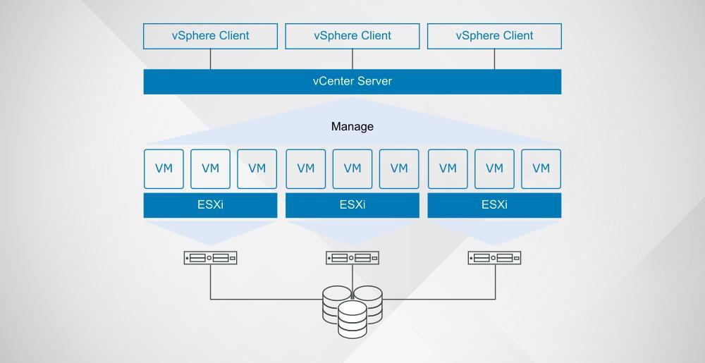 vmware-vcenter.jpg