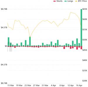 Almost USD 10 Billion Liquidated Amid Sunday Selloff In Crypto Market 102
