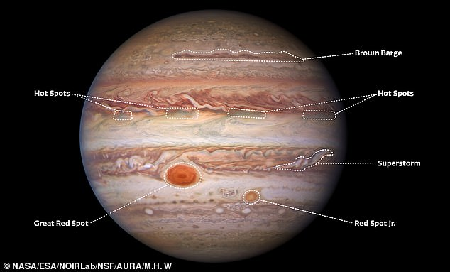 Labels added to this visible-light Hubble Space Telescope image of Jupiter point out several atmospheric features on the planet, including a 'brown barge', four hot spots, a superstorm, the Great Red Spot, and Red Spot Jr