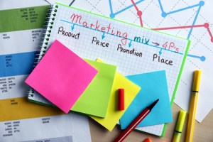 Ansoff product market Matrix