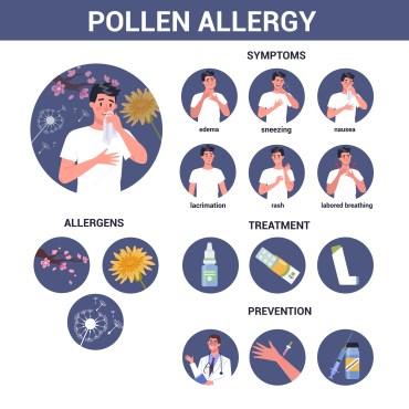 spring allergy symptoms