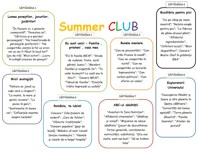 Summer Club Gradinita - 8 saptamani