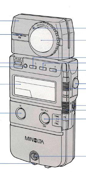 minolta iv light meter manual centralroots com rh centralroots com Minolta Meter V Minolta Auto Meter IV Manual