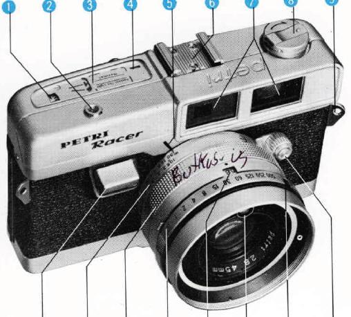 Petri Racer Rangefiner Camera