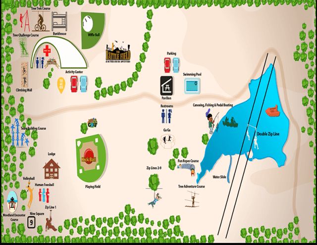 Map of Butter and Egg Adventures