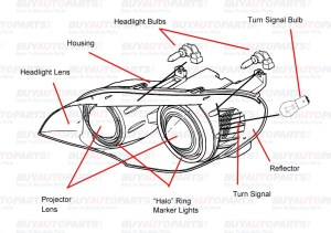 An Introduction to Headlight Layouts