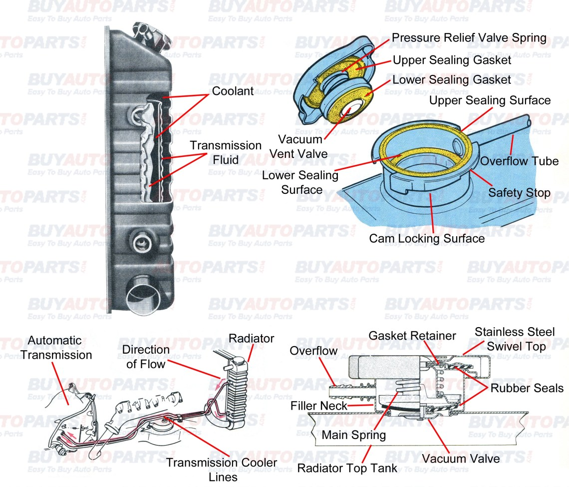 Image Result For Parts To A Ac Unit
