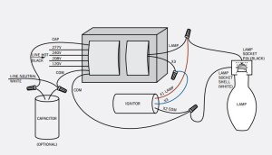 100 watt high pressure sodium ballast kits