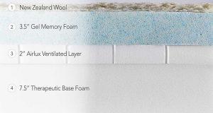 gel memory foam mattress queen