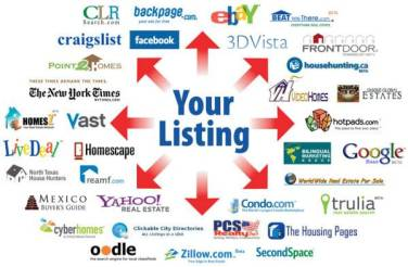 real estate and internet marketing
