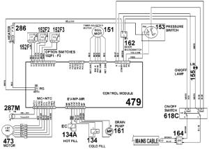 Hoover Washing Machine Motor Wiring Diagram  impremedia