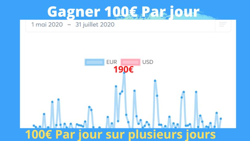 comment gagner 10000 euros avec systeme.io et les tunnels de vente en ligne