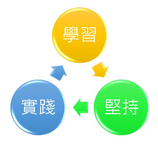 學習三大要素