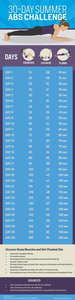 30-day-summer-abs-challenge2-20150607-050100