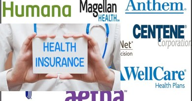 best health care insurance companies in the world