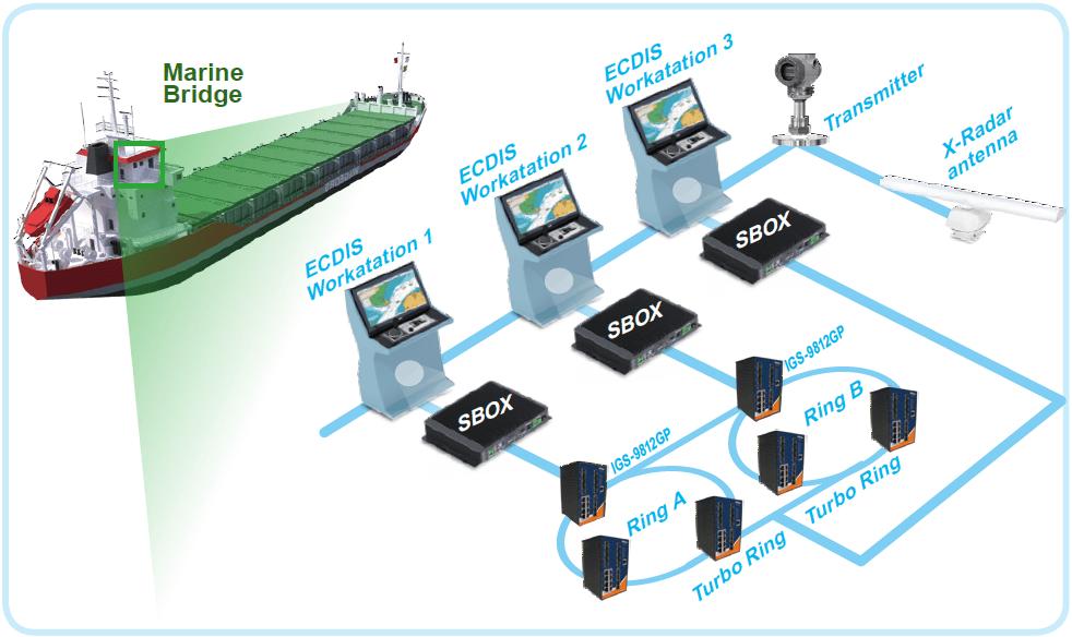 ECDIS marine computer 1
