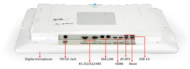 pocm IO Interface