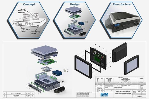 DesignServices