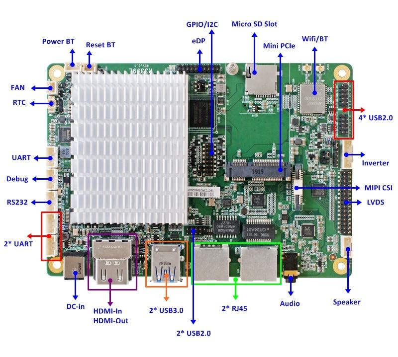 JR3399X 2C IO Diagram
