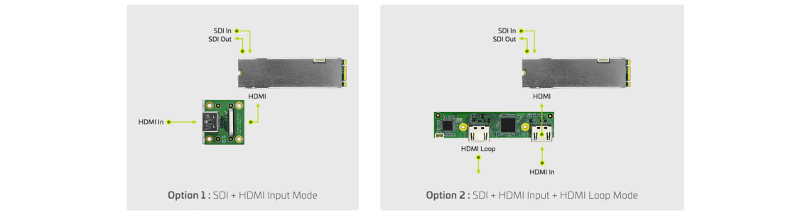 Products SC700N1 M2 AIO Connect