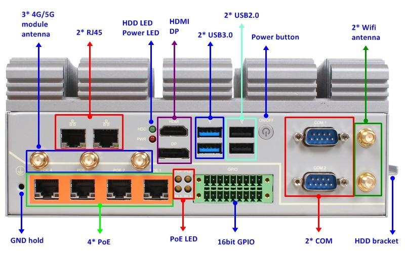 HM 5000 Front diagram