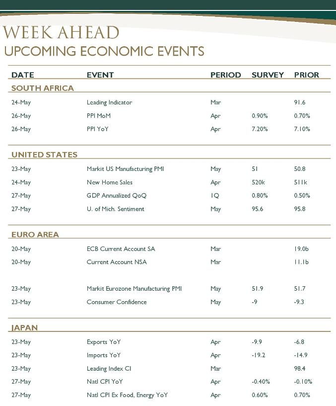 Week in Review (Global and Domestic Markets) 20 May 2016-page-003
