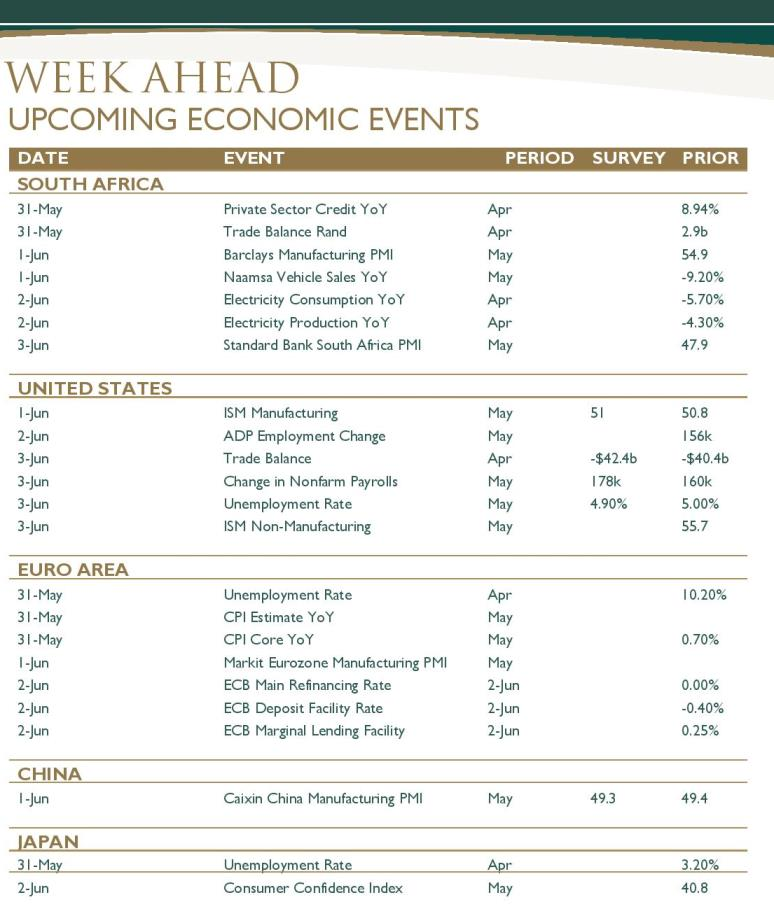 Week in Review (Global and Domestic Markets) 27 May 2016-page-003