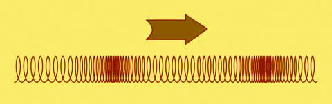 P-Waves (প্রাইমারি ওয়েভ)