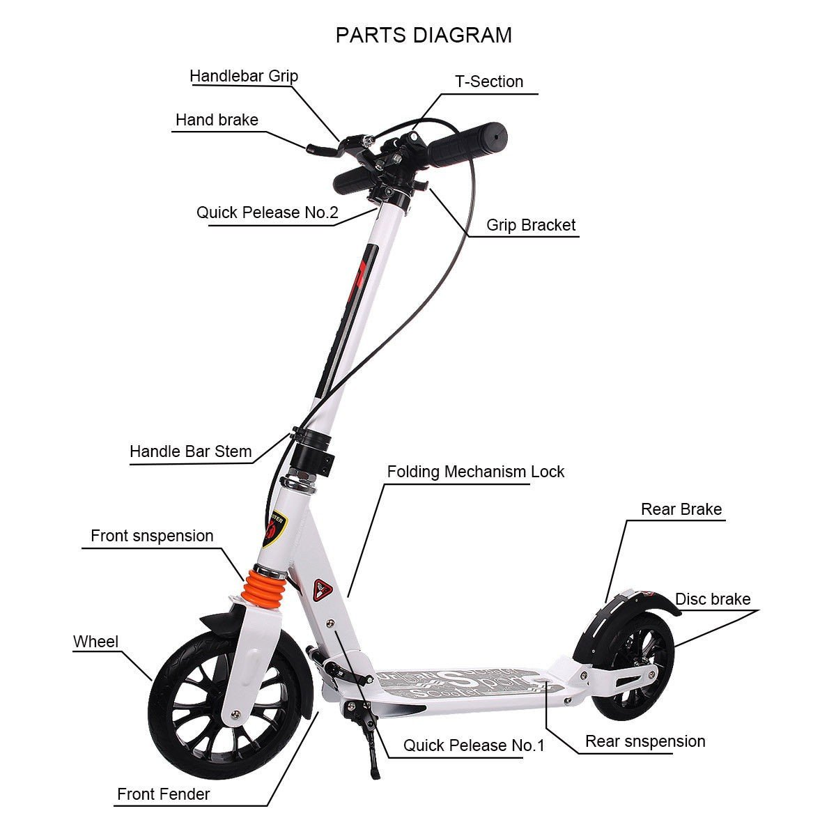 Razor Kick Scooter Diagrams Trusted Wiring Sweet Pea Diagram Auto Electrical U2022 Electric